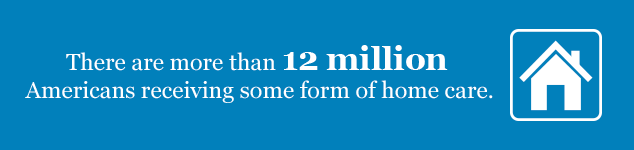 There are more than 12 million Americans receiving some form of home care.