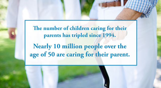 The Number of Children Caring for Their Parents Has Tripled Since 1994